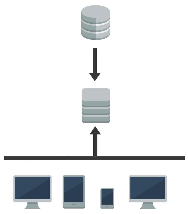 imap con kerio connect shift como server di posta elettronica